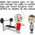 Les Protéines 2/2 : La Jungle de la Supplémentation